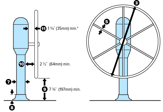 Drawing showing pedestal measurements